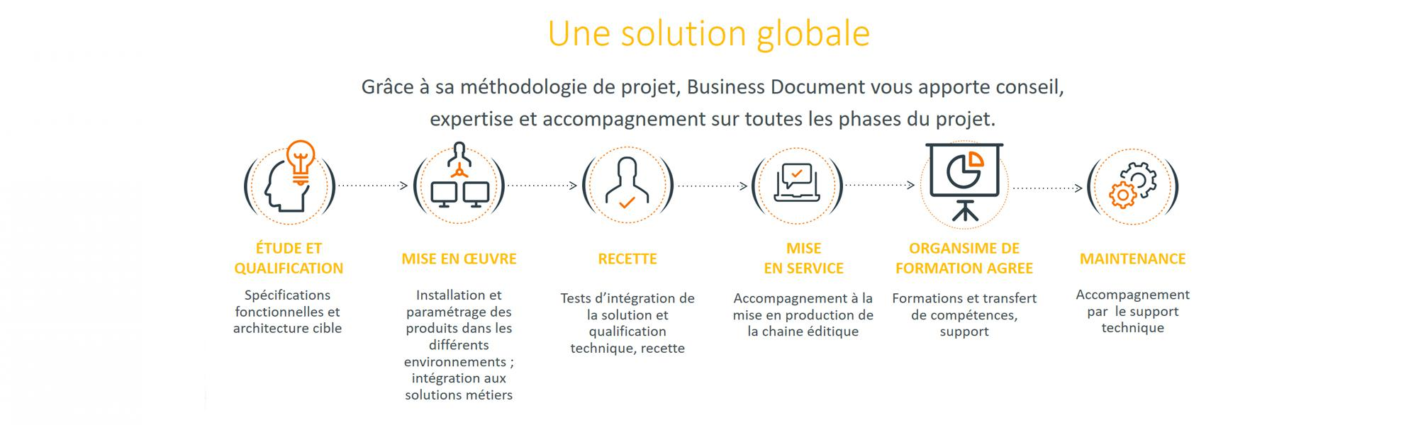Une solution globale